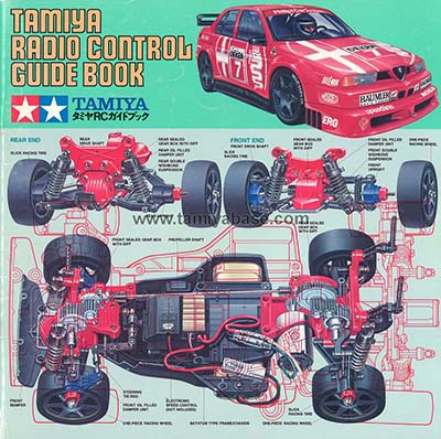 Tamiya Guide Book 1994_2