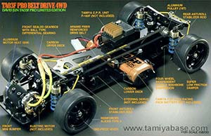 Tamiya David Jun TA03F Pro 58200